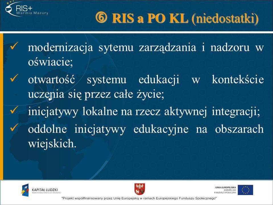  RIS a PO KL (niedostatki)