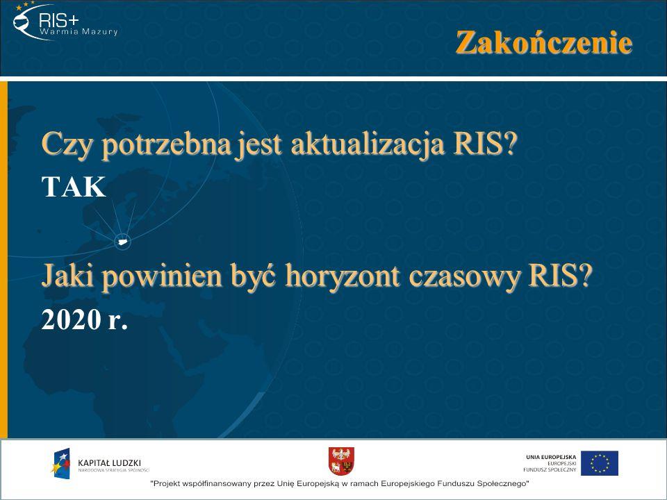 Czy potrzebna jest aktualizacja RIS