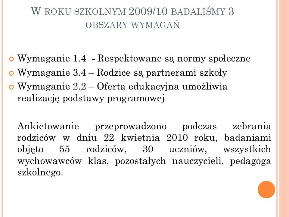 W roku szkolnym 2009/10 badaliśmy 3 obszary wymagań