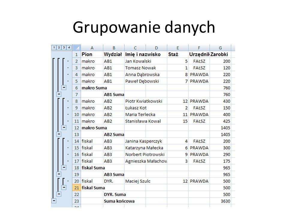 Grupowanie danych