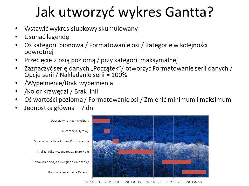 Jak utworzyć wykres Gantta