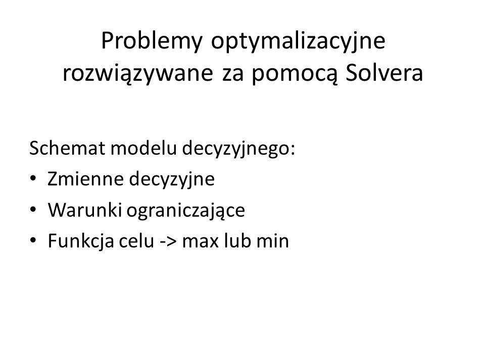 Problemy optymalizacyjne rozwiązywane za pomocą Solvera