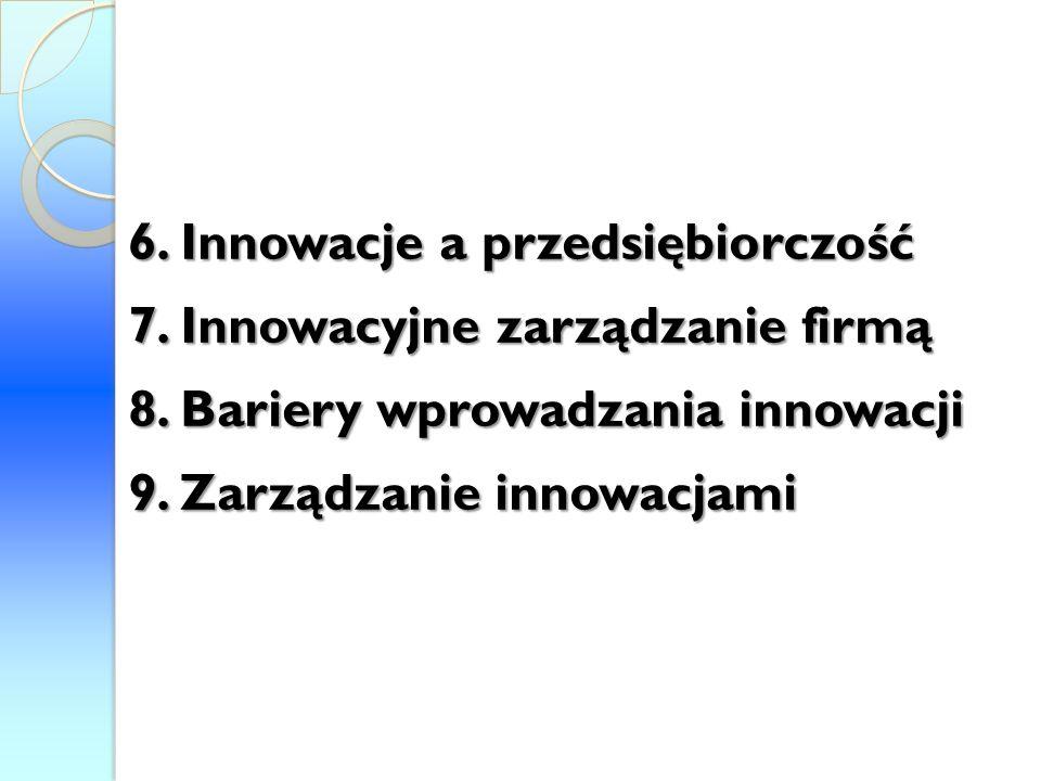 6. Innowacje a przedsiębiorczość