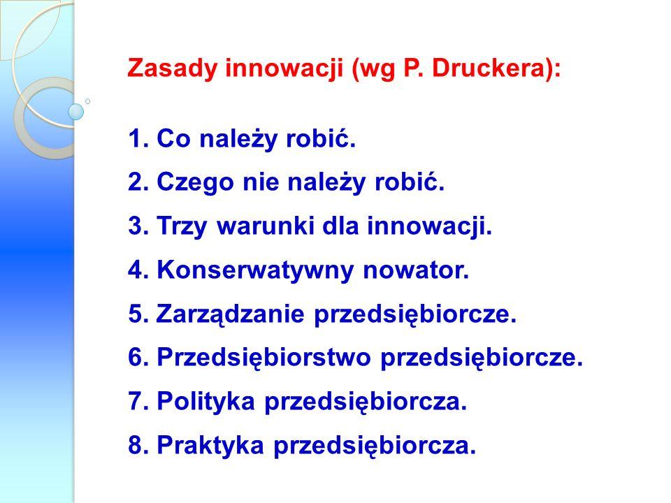 Zasady innowacji (wg P. Druckera):