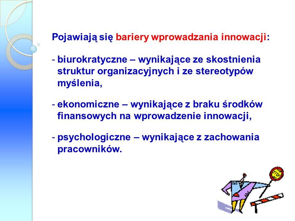 Pojawiają się bariery wprowadzania innowacji: