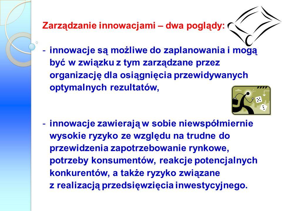 Zarządzanie innowacjami – dwa poglądy: