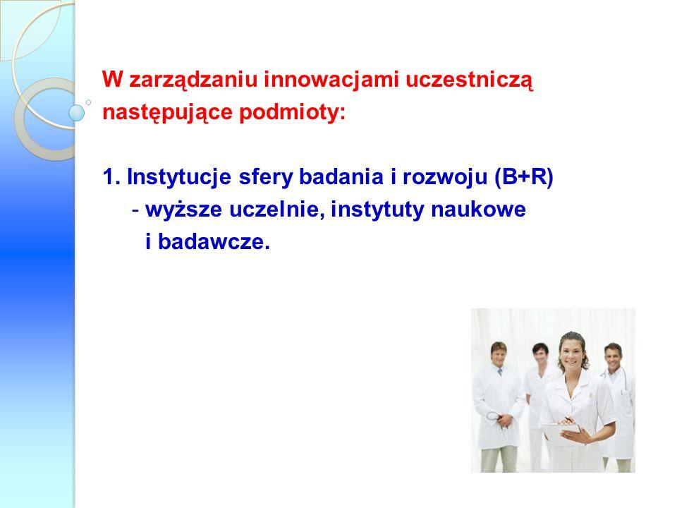 W zarządzaniu innowacjami uczestniczą następujące podmioty: