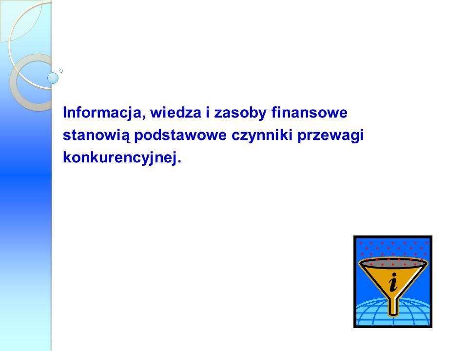 Informacja, wiedza i zasoby finansowe stanowią podstawowe czynniki przewagi konkurencyjnej.