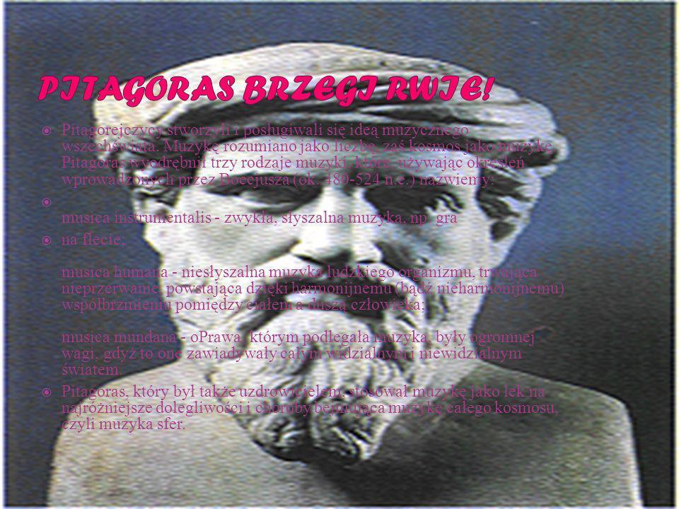 Pitagoras brzegi rwie!