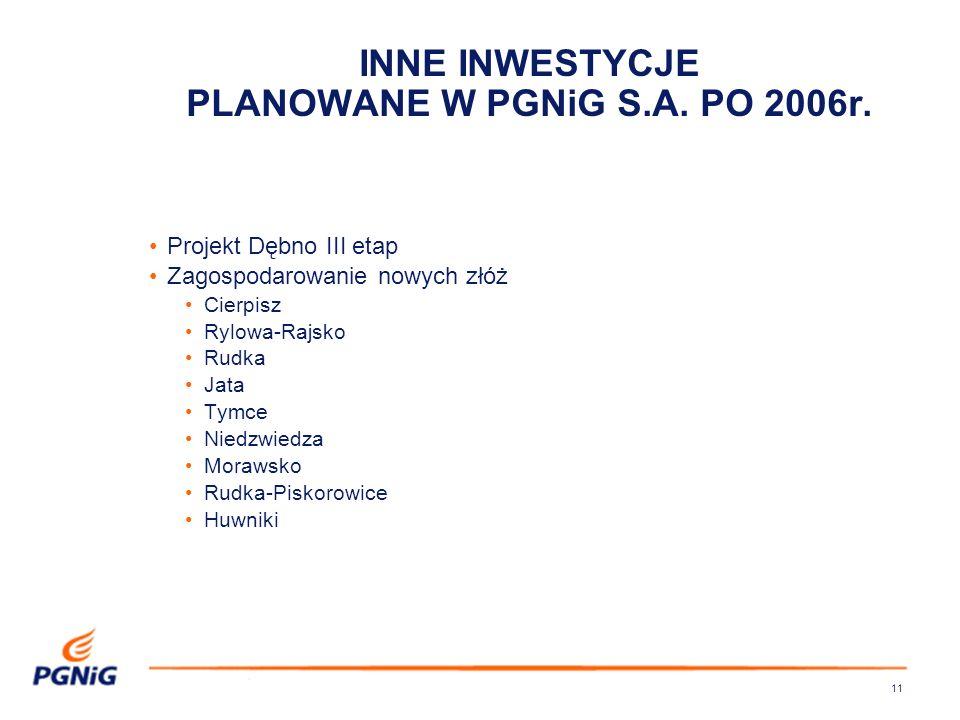INNE INWESTYCJE PLANOWANE W PGNiG S.A. PO 2006r.