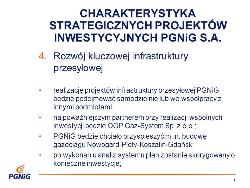 CHARAKTERYSTYKA STRATEGICZNYCH PROJEKTÓW INWESTYCYJNYCH PGNiG S.A.