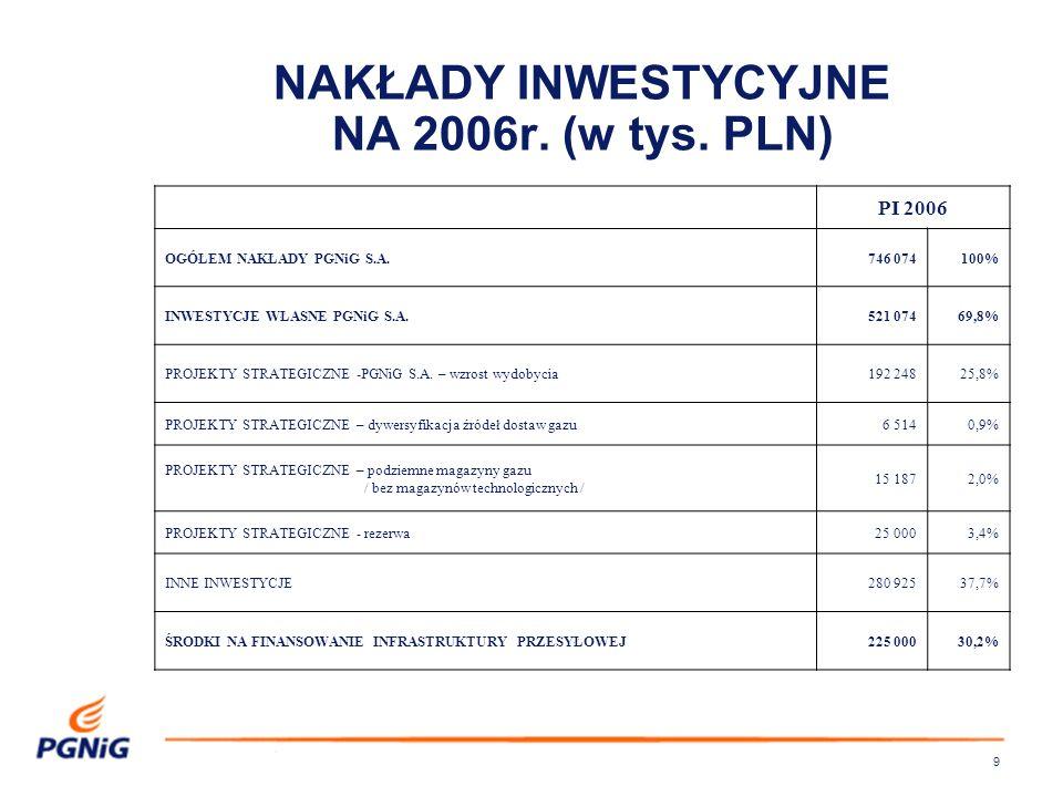 NAKŁADY INWESTYCYJNE NA 2006r. (w tys. PLN)