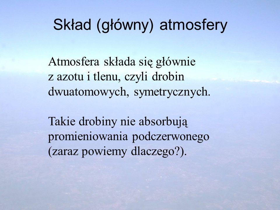 Skład (główny) atmosfery