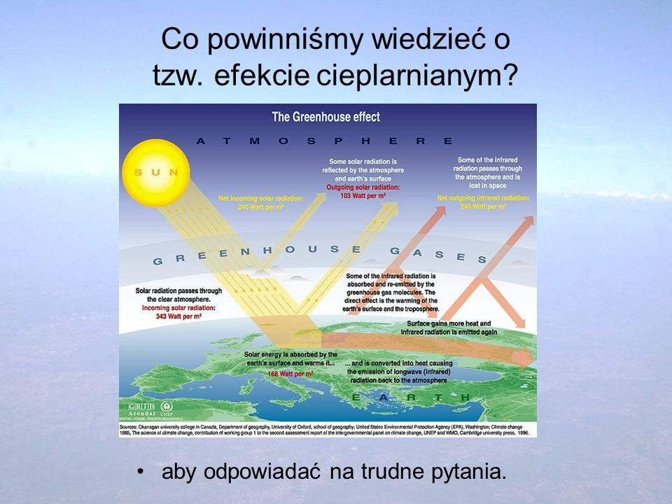 Co powinniśmy wiedzieć o tzw. efekcie cieplarnianym
