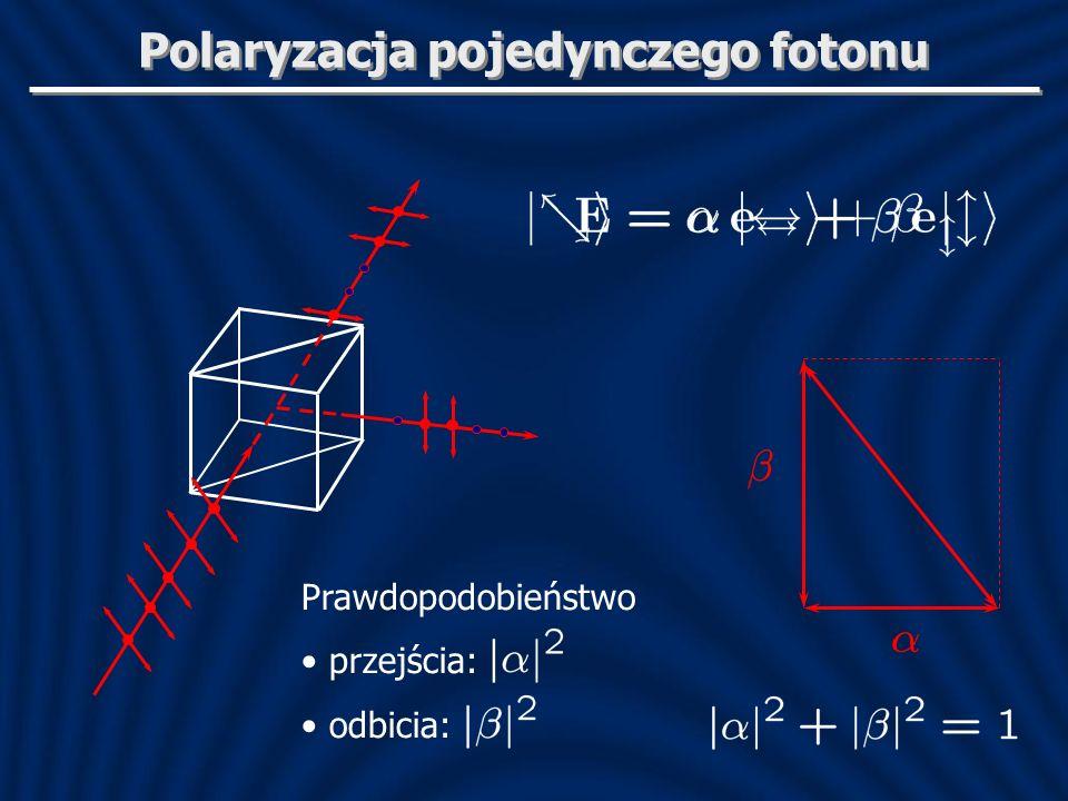 Polaryzacja pojedynczego fotonu