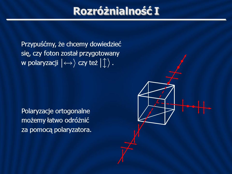 Rozróżnialność I Przypuśćmy, że chcemy dowiedzieć się, czy foton został przygotowany w polaryzacji czy też .