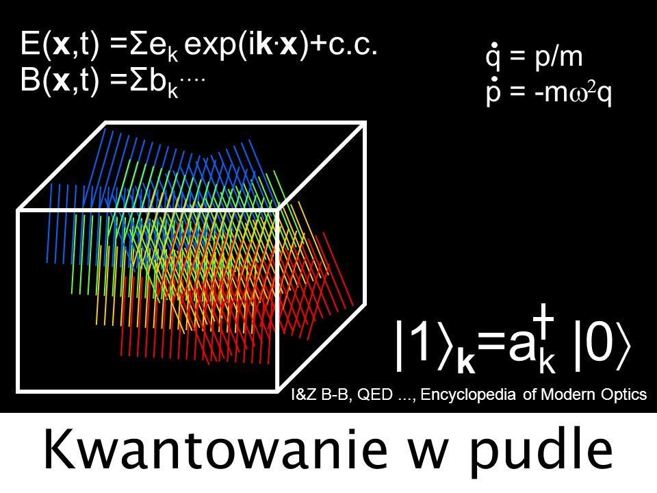 |1k=ak |0 Kwantowanie w pudle E(x,t) =Σek exp(ik.x)+c.c.