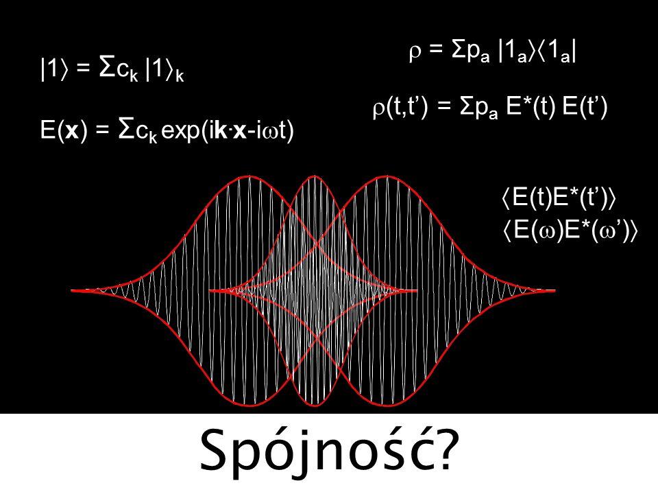 Spójność r = Σpa |1a1a| |1 = Σck |1k r(t,t') = Σpa E*(t) E(t')