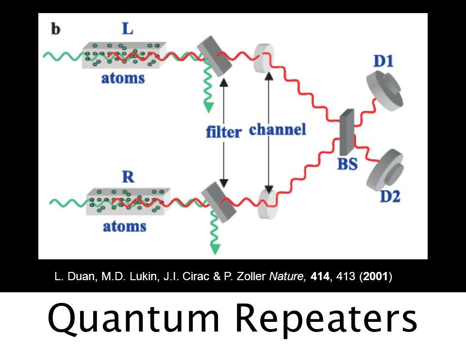 Quantum Repeaters Zastosowania