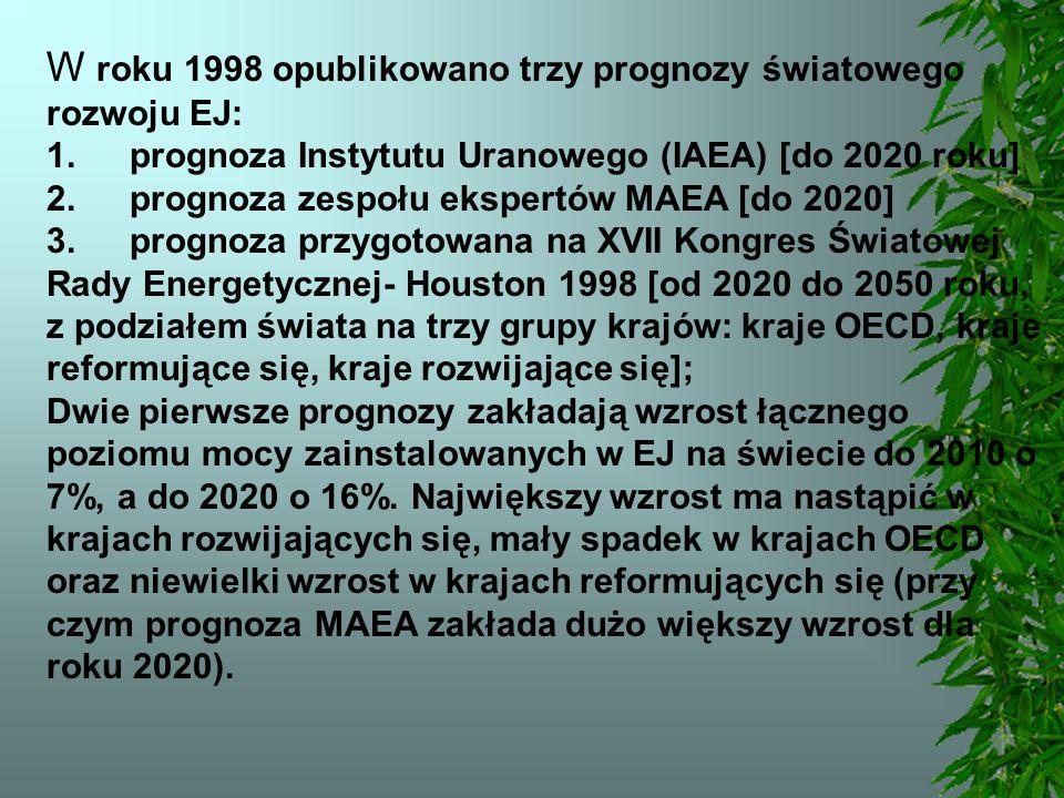 W roku 1998 opublikowano trzy prognozy światowego rozwoju EJ: