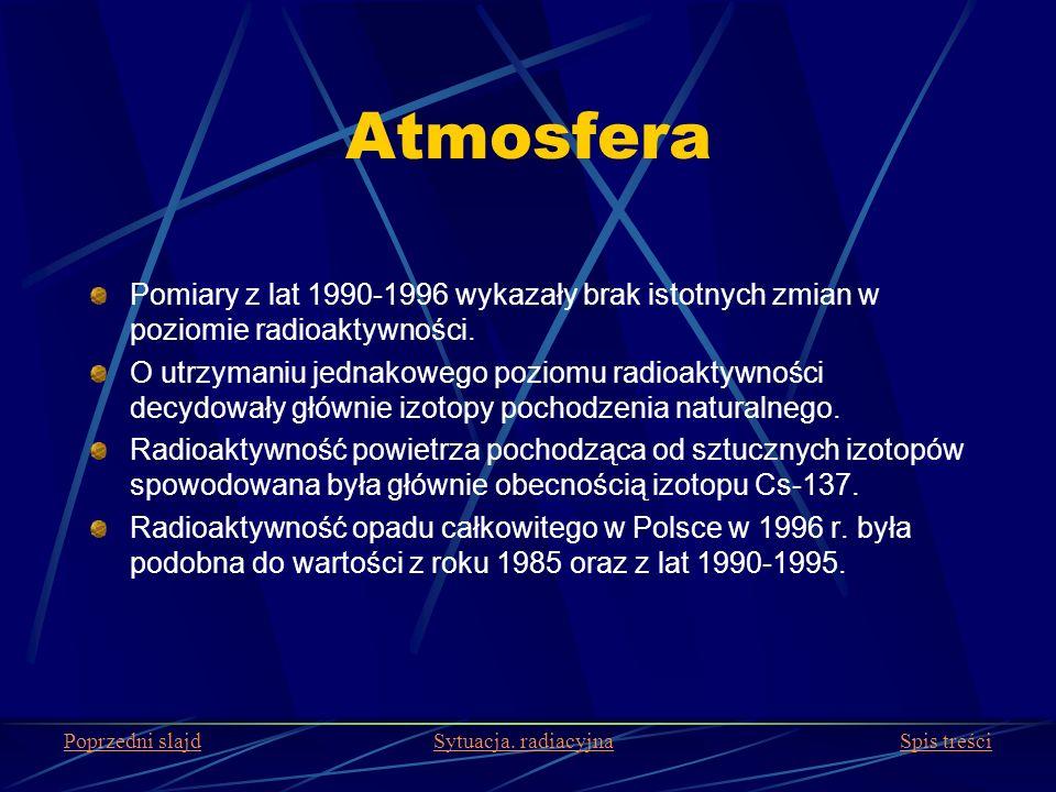 Atmosfera Pomiary z lat 1990-1996 wykazały brak istotnych zmian w poziomie radioaktywności.