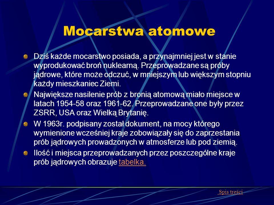 Mocarstwa atomowe