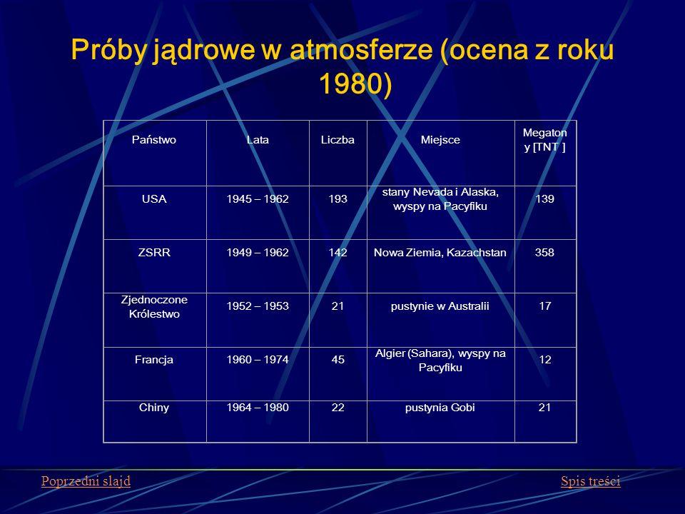 Próby jądrowe w atmosferze (ocena z roku 1980)