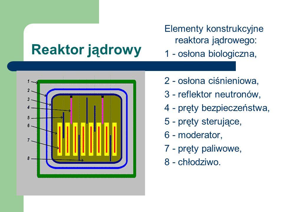 Reaktor jądrowy Elementy konstrukcyjne reaktora jądrowego: