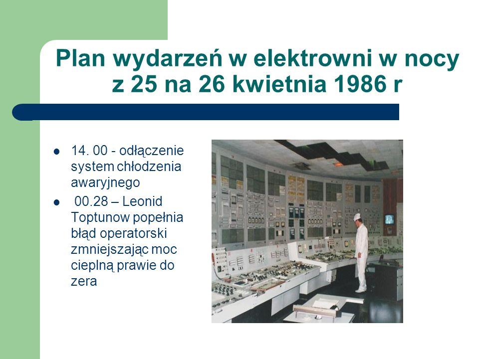 Plan wydarzeń w elektrowni w nocy z 25 na 26 kwietnia 1986 r