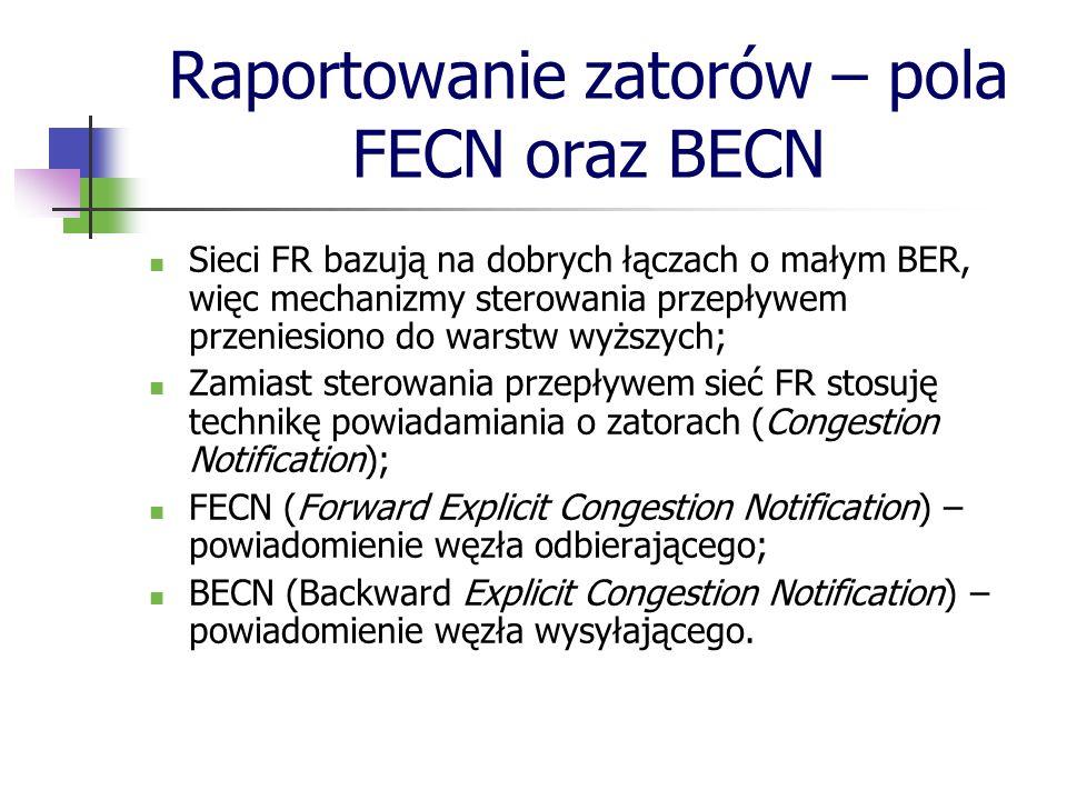Raportowanie zatorów – pola FECN oraz BECN