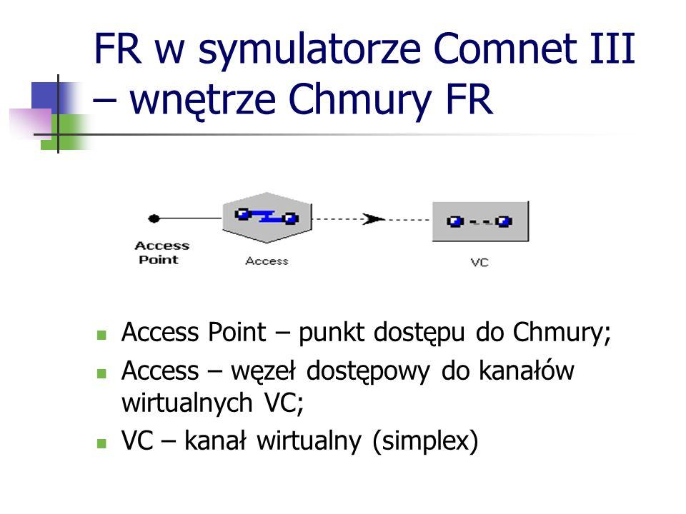 FR w symulatorze Comnet III – wnętrze Chmury FR