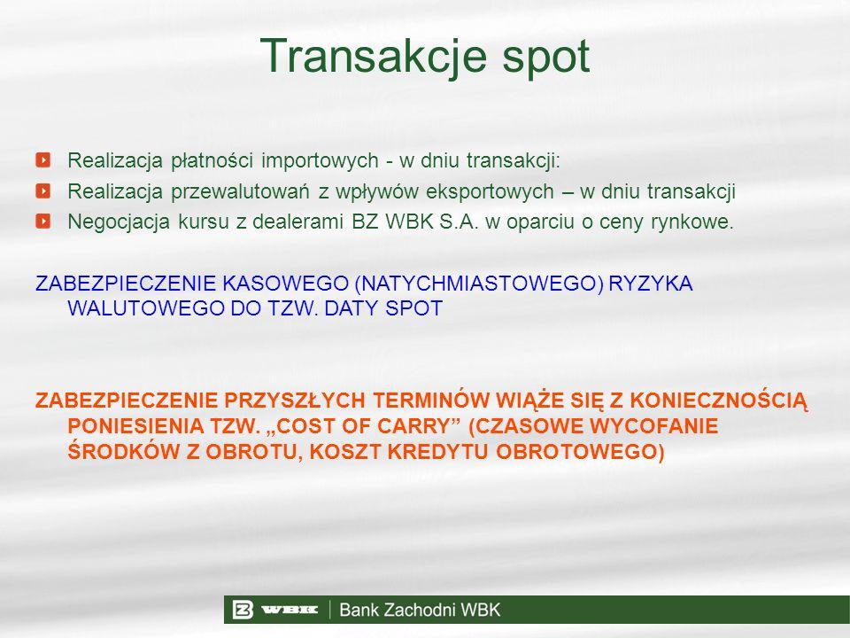 Transakcje spot Realizacja płatności importowych - w dniu transakcji: