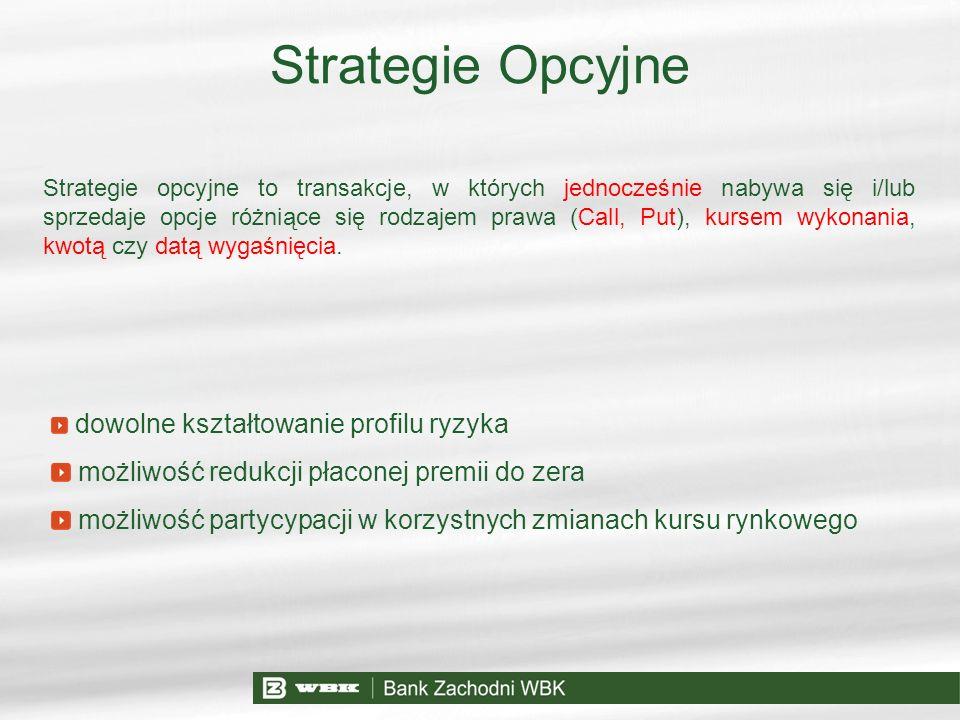 Strategie Opcyjne możliwość redukcji płaconej premii do zera