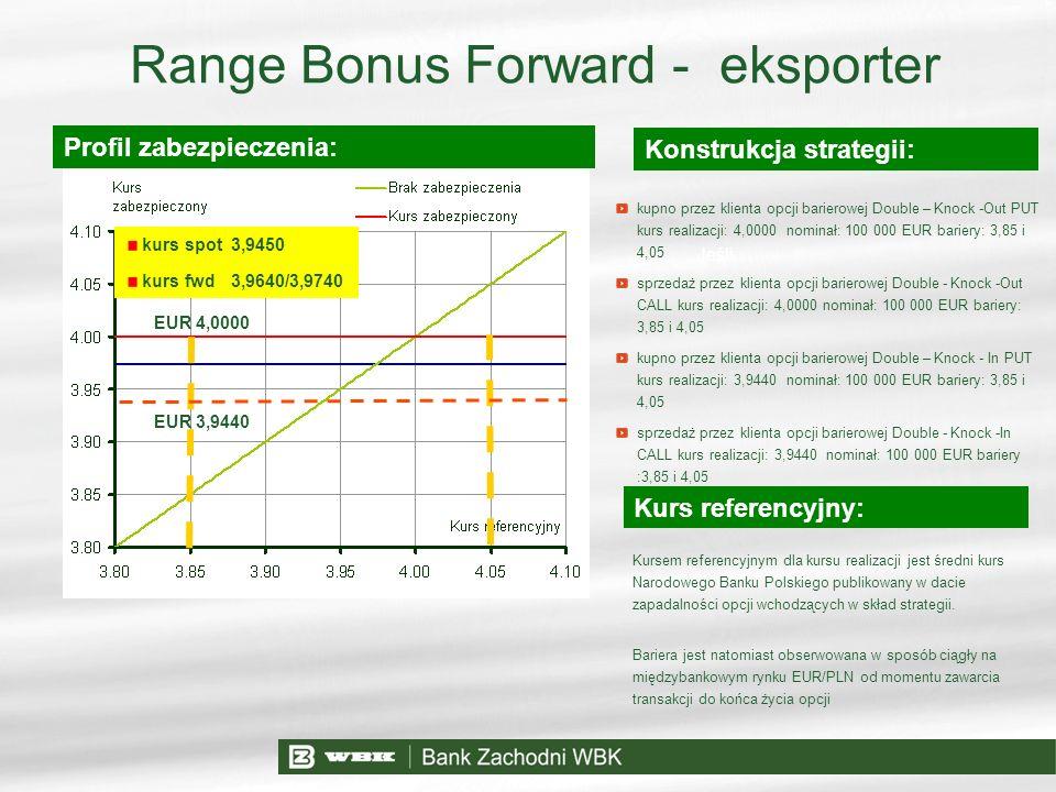 Range Bonus Forward - eksporter