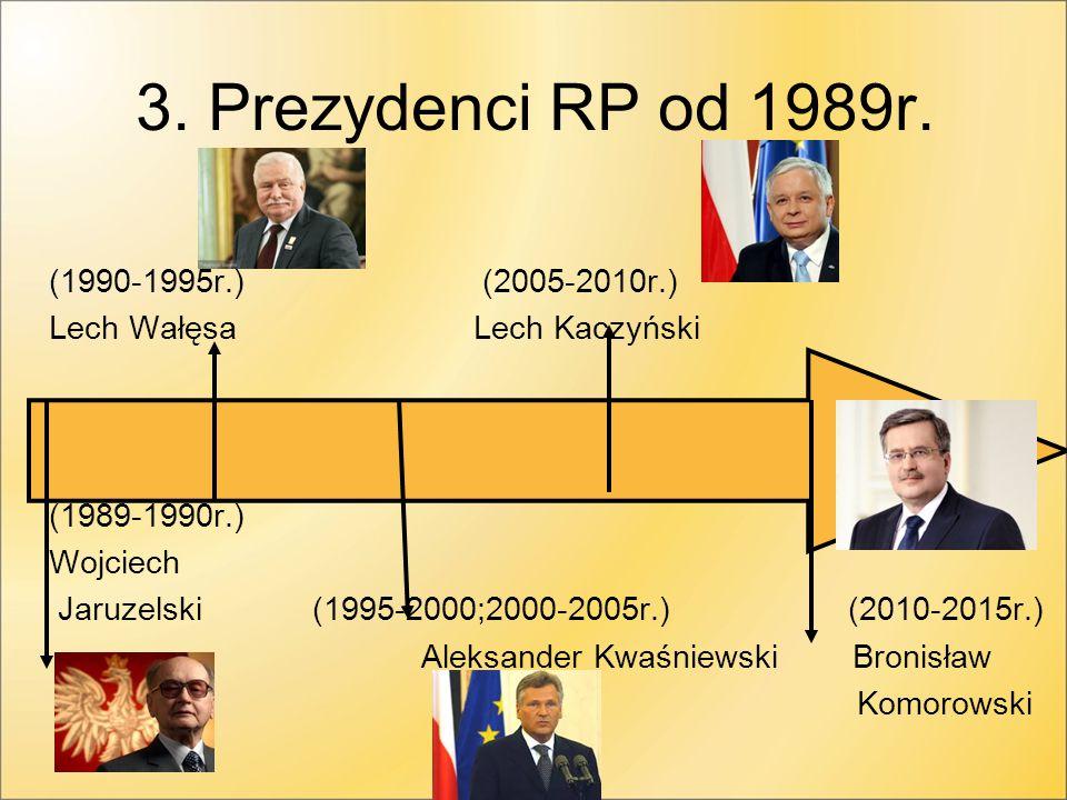 3. Prezydenci RP od 1989r. (1990-1995r.) (2005-2010r.)