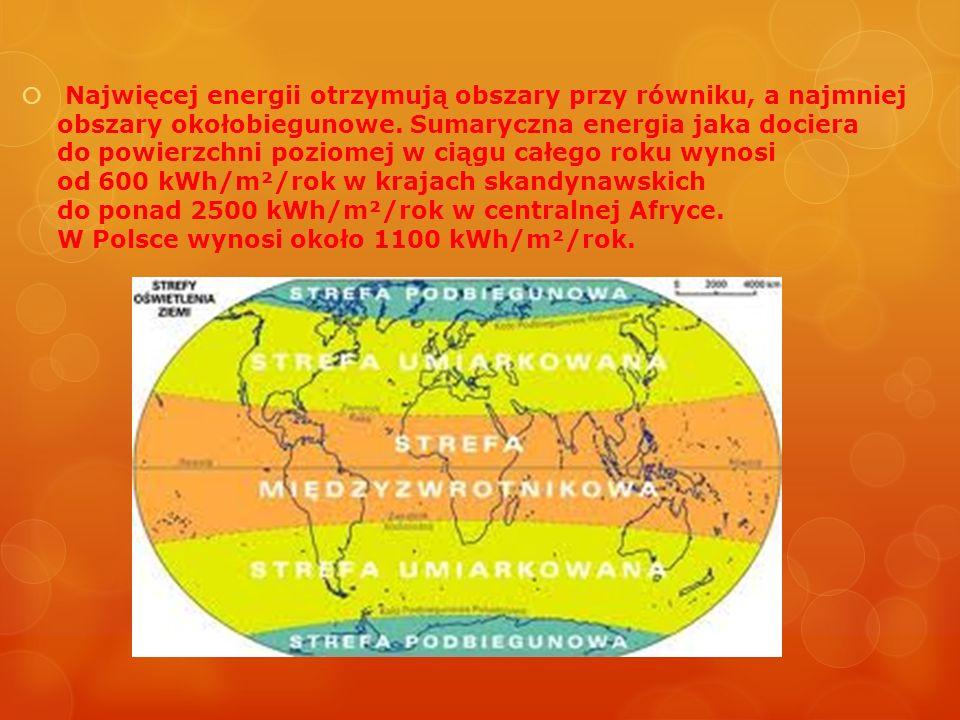 Najwięcej energii otrzymują obszary przy równiku, a najmniej obszary okołobiegunowe.