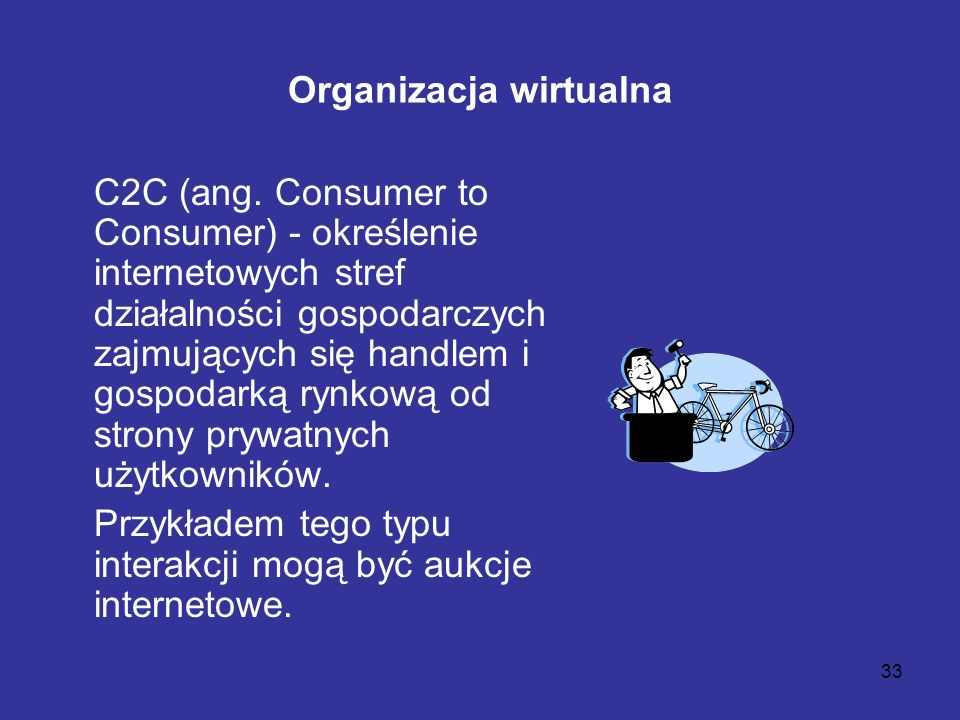 Organizacja wirtualna