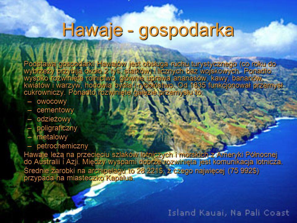 Hawaje - gospodarka