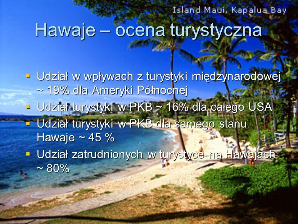 Hawaje – ocena turystyczna