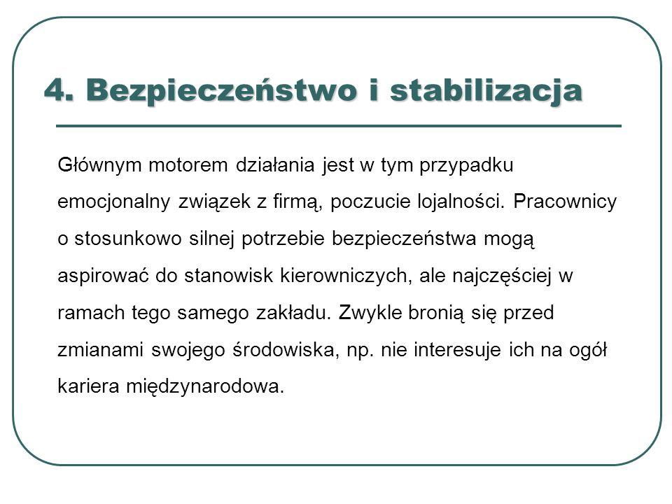 4. Bezpieczeństwo i stabilizacja