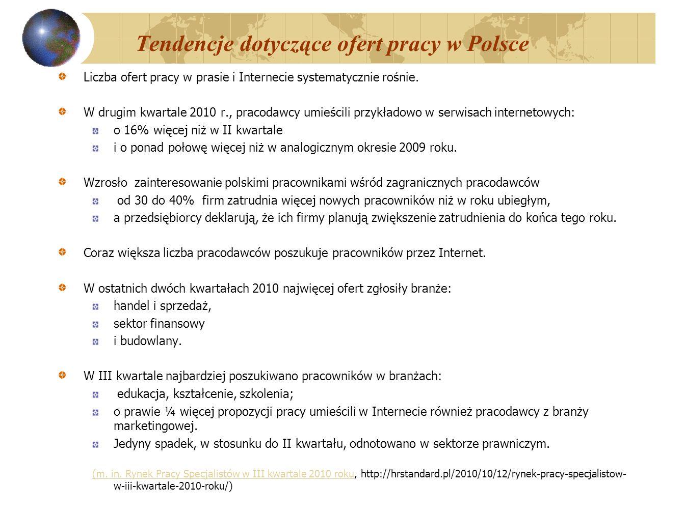 Tendencje dotyczące ofert pracy w Polsce