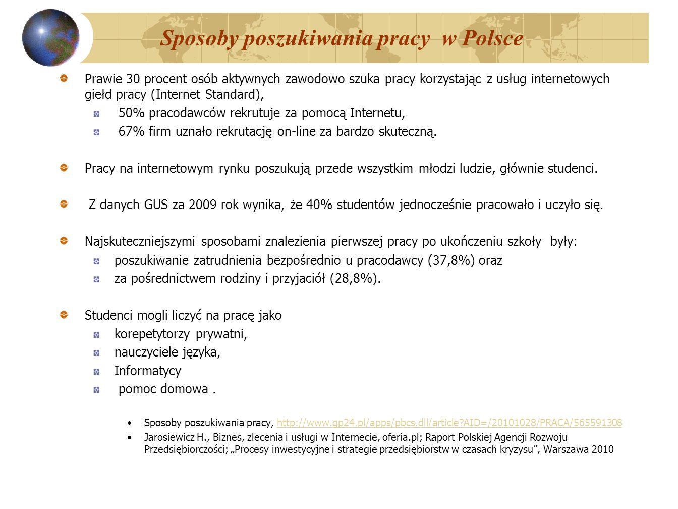 Sposoby poszukiwania pracy w Polsce