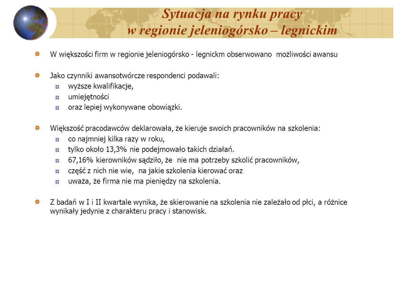 Sytuacja na rynku pracy w regionie jeleniogórsko – legnickim