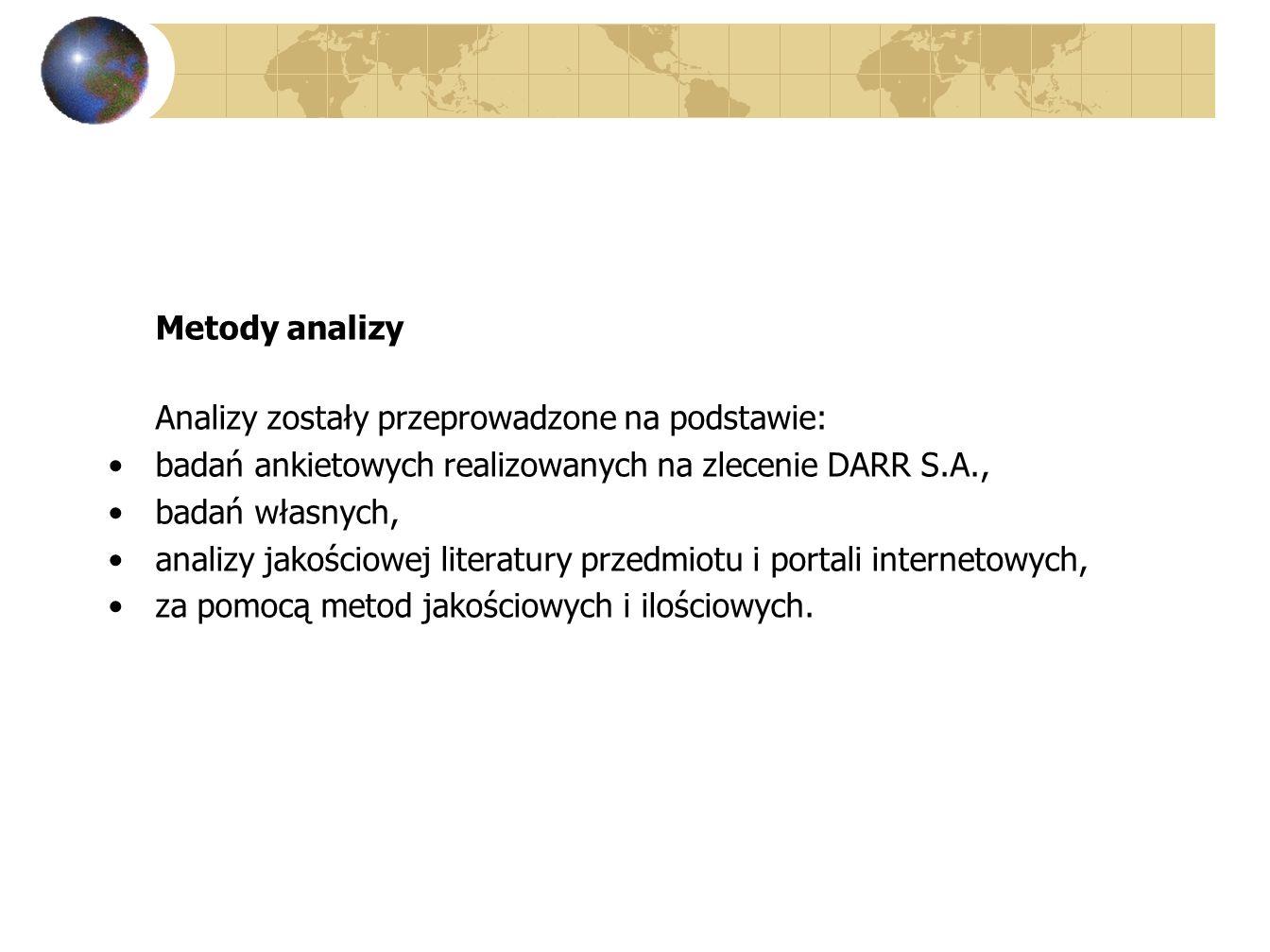 Metody analizy Analizy zostały przeprowadzone na podstawie: