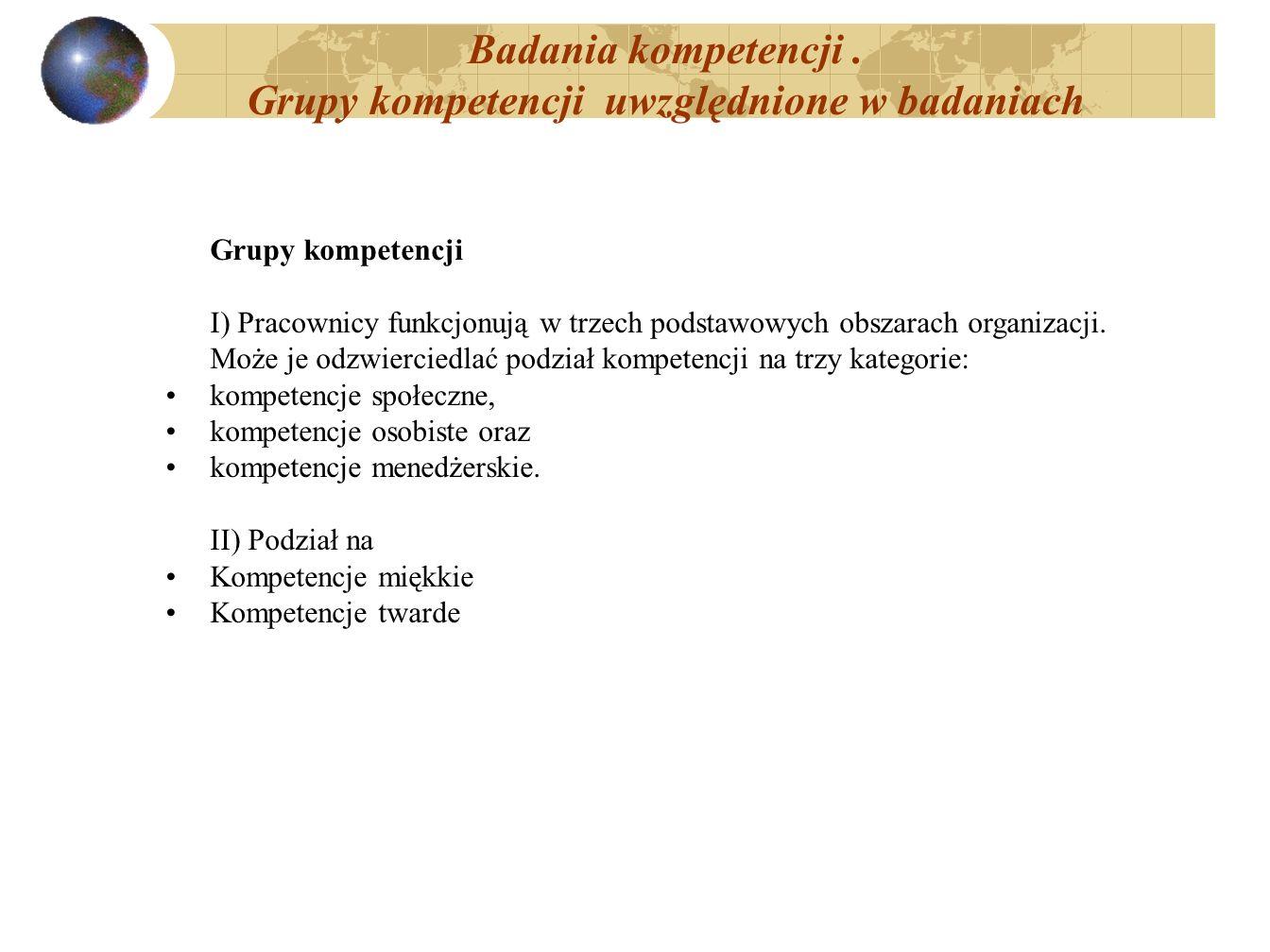 Badania kompetencji . Grupy kompetencji uwzględnione w badaniach