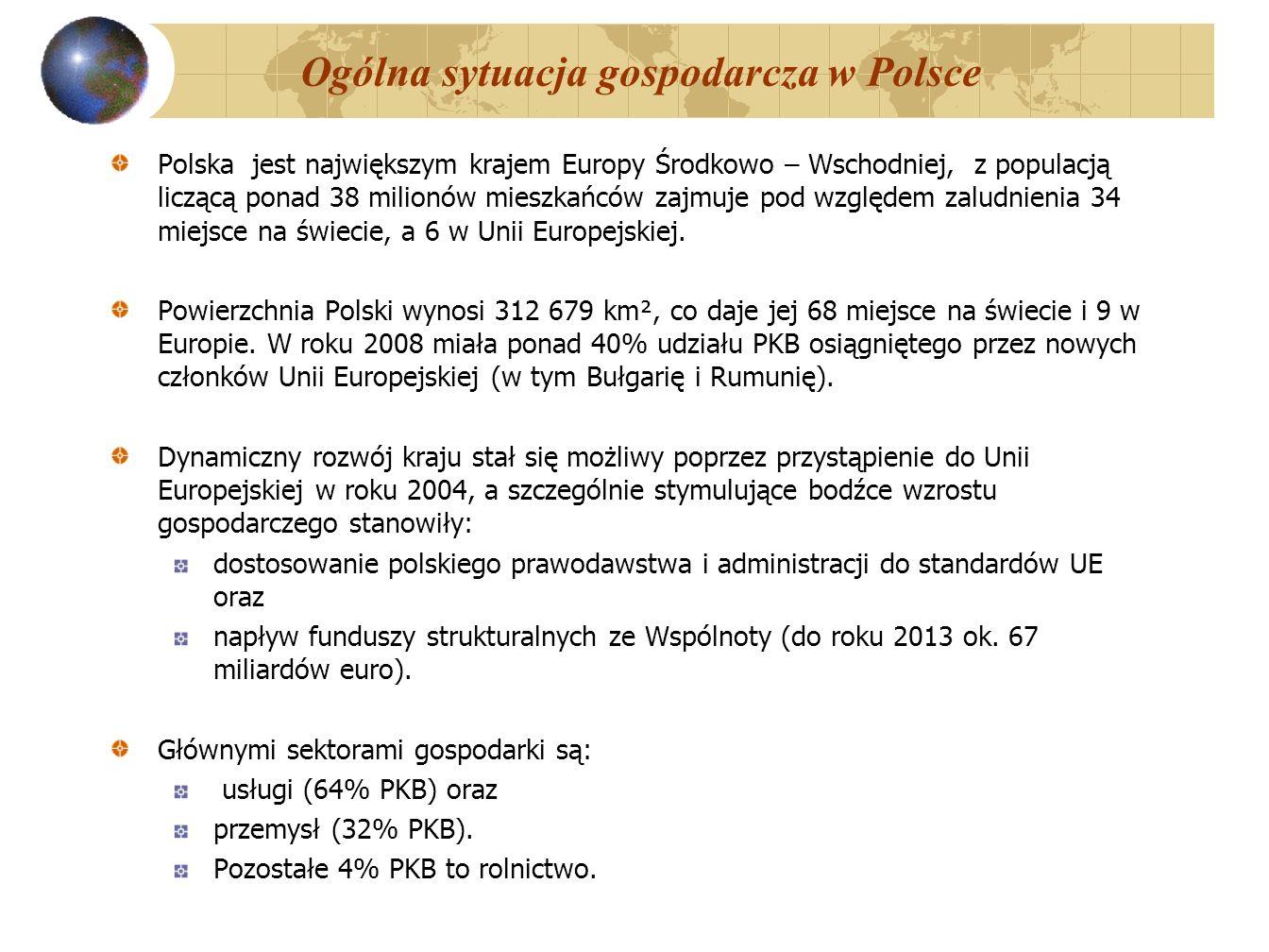 Ogólna sytuacja gospodarcza w Polsce