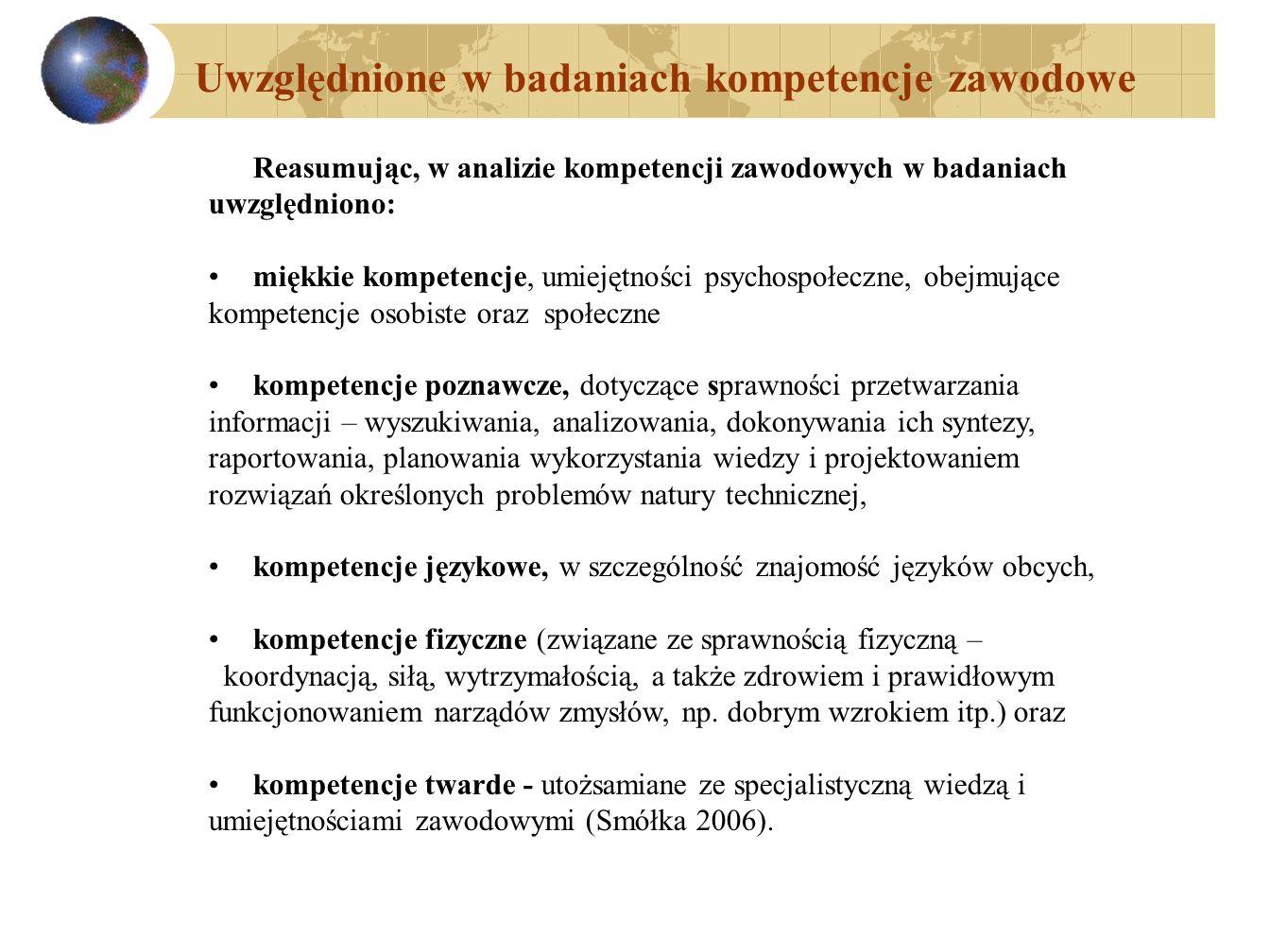 Uwzględnione w badaniach kompetencje zawodowe