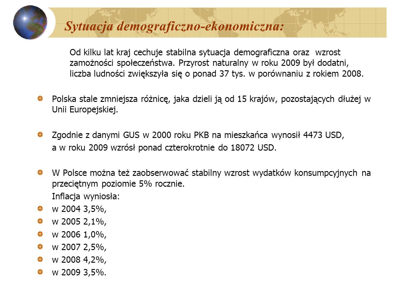 Sytuacja demograficzno-ekonomiczna: