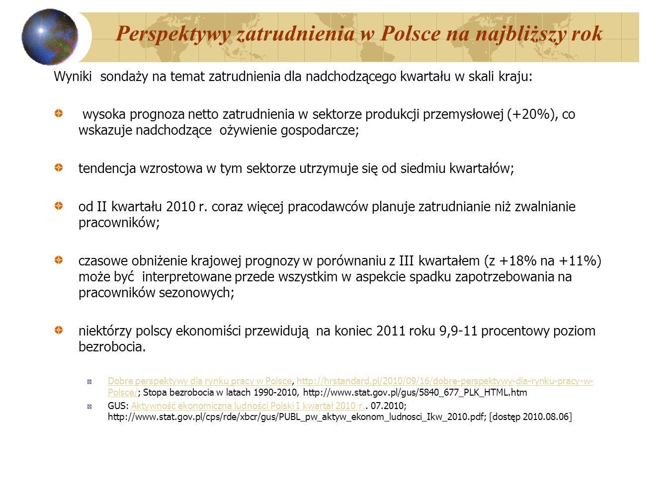 Perspektywy zatrudnienia w Polsce na najbliższy rok