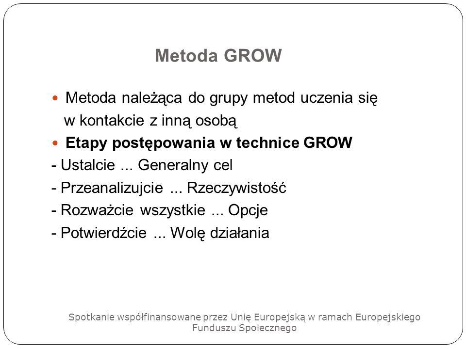 Metoda GROW Metoda należąca do grupy metod uczenia się